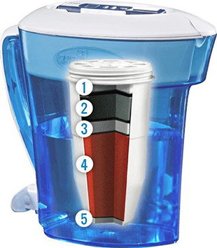 12 Cup Water Purifier Jug With Blue Handle