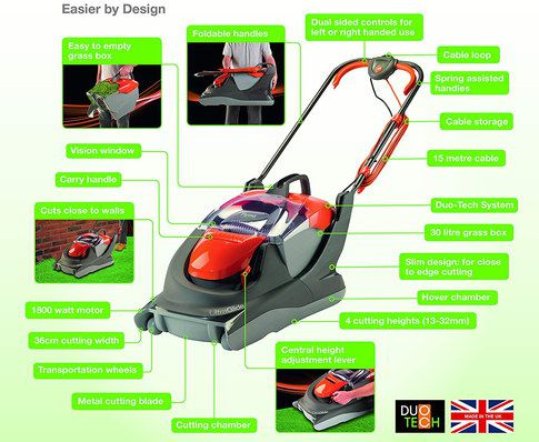 Electric Hover Mower In Orange/Grey Colour