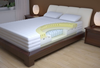 Memory Foam Mattress Showing Various Layers